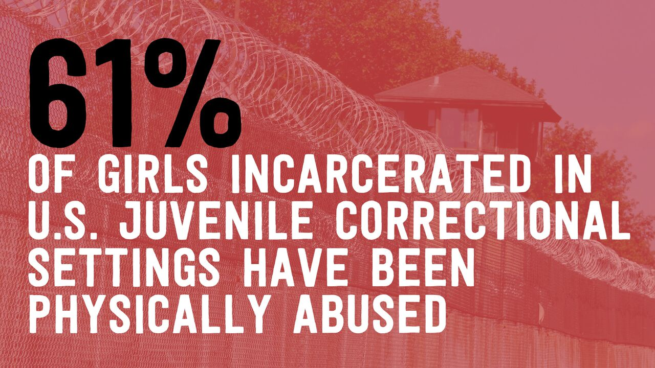 Survived and Punished - incarcerated girls statistics